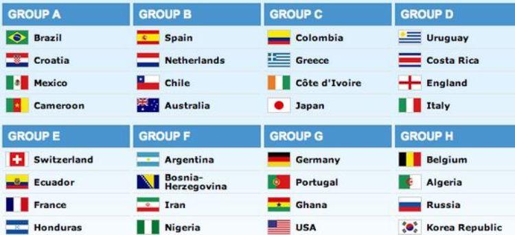 groupes coupe du monde france-equateur